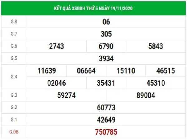 Soi cầu XSBD ngày 26/11/2020- xổ số bình định chuẩn xác