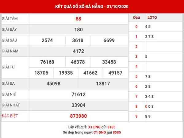 Phân tích XSDNG ngày 4/11/2020