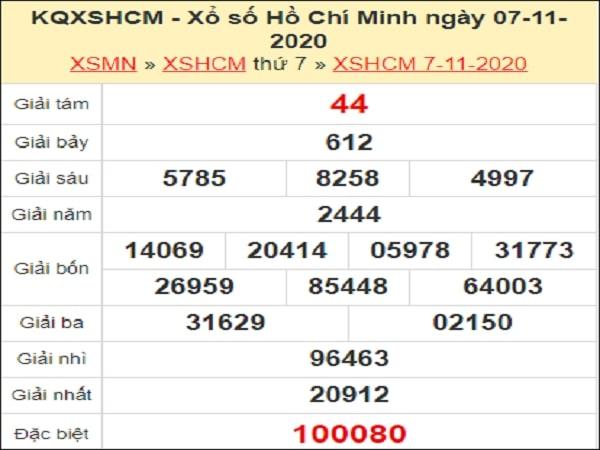 Nhận định XSHCM 09/11/2020
