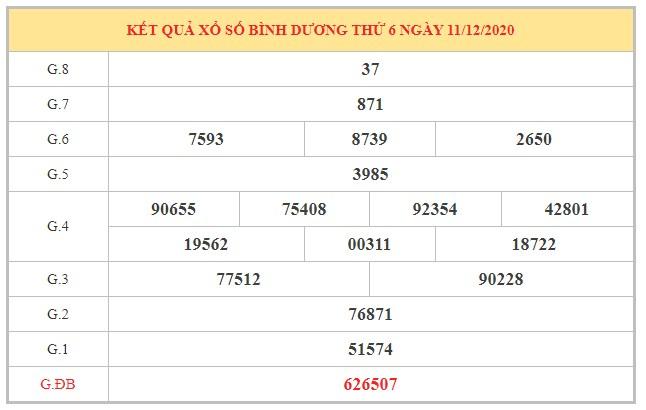 Dự đoán XSBD ngày 18/12/2020 dựa trên kết quả kì trước