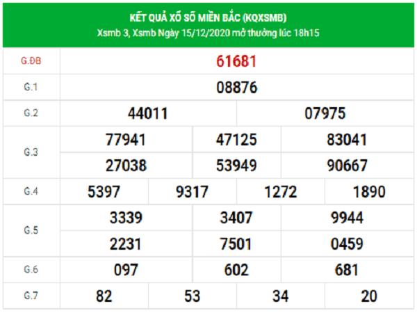 Nhận định KQXSMB ngày 16/12/2020- xổ số miền bắc hôm nay