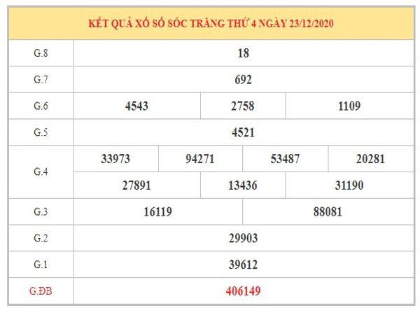 Nhận định KQXSST ngày 30/12/2020 dựa trên kết quả kì trước