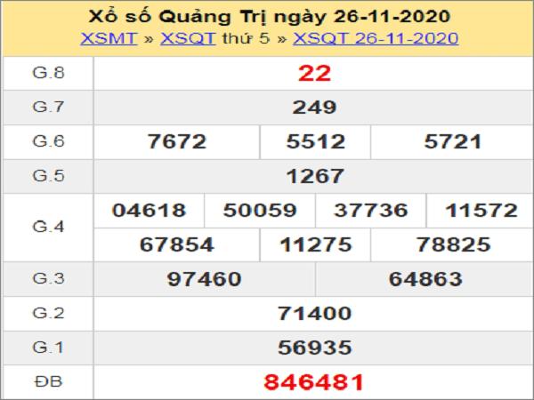 Nhận định KQXSQT ngày 03/12/2020- xổ số quảng trị cùng chuyên gia