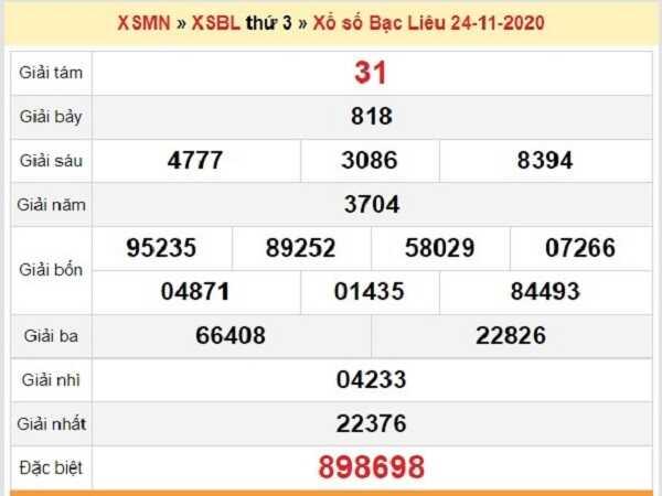 Tổng hợp dự đoán XSBL ngày 01/12/2020- xổ số bạc liêu