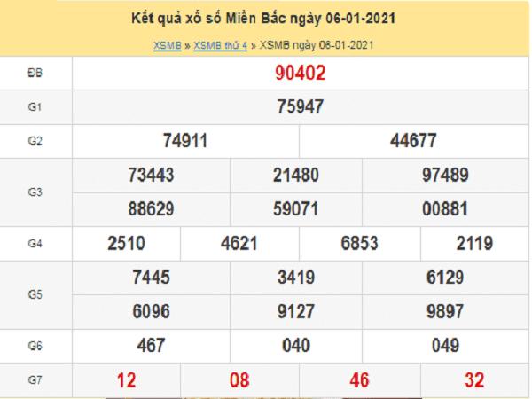 Phân tích KQXSMB ngày 07/01/2021- xổ số miền bắc
