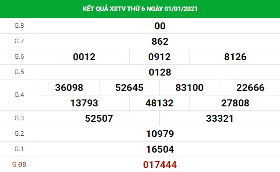 Dự đoán kết quả XS Trà Vinh Vip ngày 08/01/2021