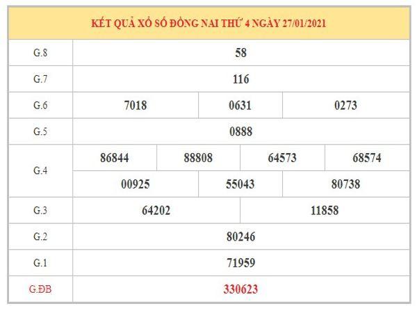 Nhận định KQXSDN ngày 3/2/2021 dựa trên kết quả kì trước