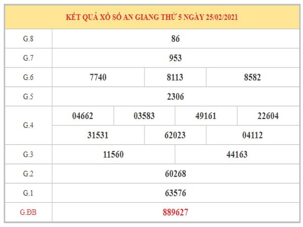 Nhận định KQXSAG ngày 4/3/2021 dựa trên kết quả An Giang kỳ trước
