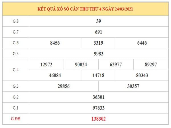 Dự đoán XSCT ngày 31/3/2021 dựa trên kết quả kì trước