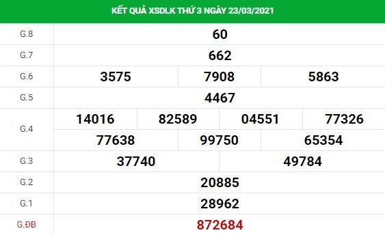 Phân tích kết quả XS Daklak ngày 30/03/2021