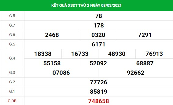 Phân tích kết quả XS Đồng Tháp ngày 15/03/2021
