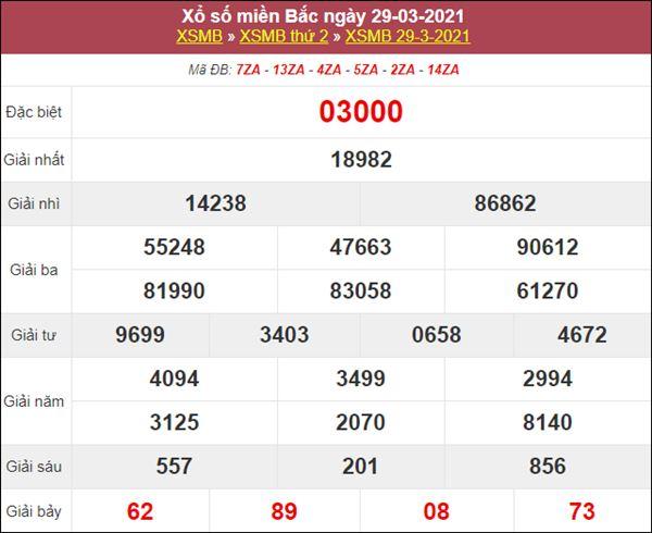 Dự đoán XSMB ngày 30/3/2021 chốt lô số đẹp miền Bắc thứ 3