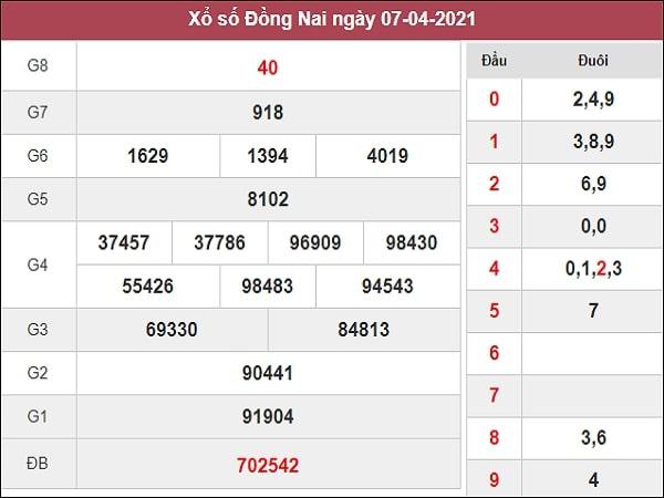 Nhận định XSDN 14/4/2021