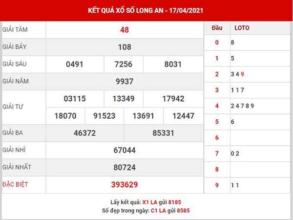 Thống kê XSLA ngày 24/4/2021 đài Long An thứ 7 hôm nay chính xác nhất