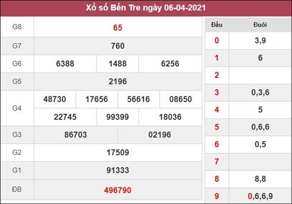 Soi cầu KQXS Bến Tre 13/4/2021 thứ 3 xác suất trúng thưởng cao