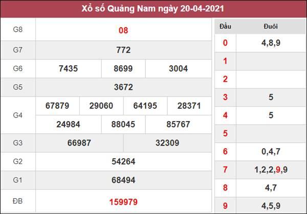Phân tích XSQNM 27/4/2021 chốt KQXS Quảng Nam thứ 3