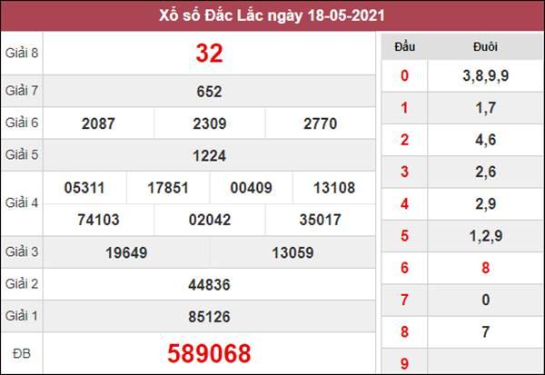 Dự đoán XSDLK 25/5/2021 chốt KQXS ĐăkLắc thứ 3