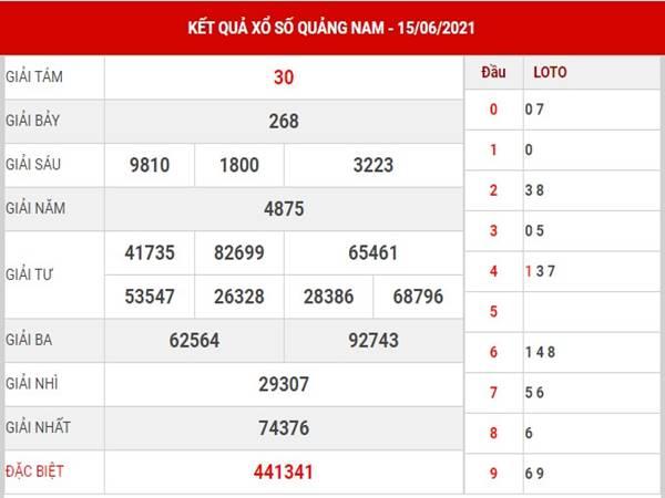 Dự đoán kết quả xổ số Quảng Nam thứ 3 ngày 22/6/2021