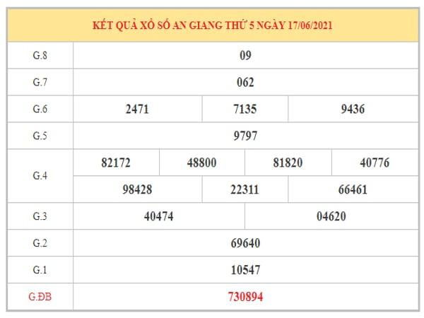 Thống kê KQXSAG ngày 24/6/2021 dựa trên kết quả kì trước