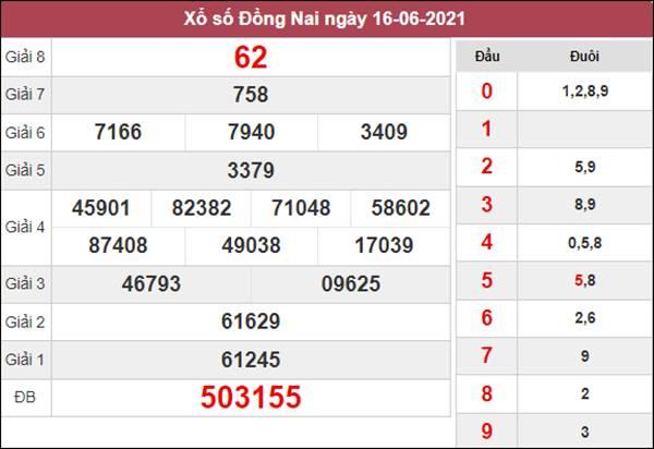 Thống kê XSDNA 23/6/2021 chốt cặp số may mắn Đồng Nai