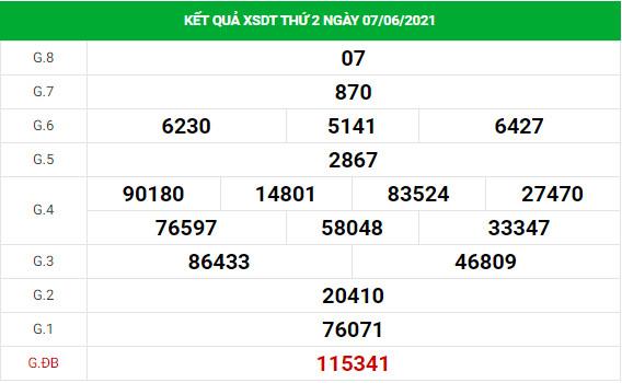Phân tích XSDT ngày 14/6/2021 hôm nay thứ 2 chính xác