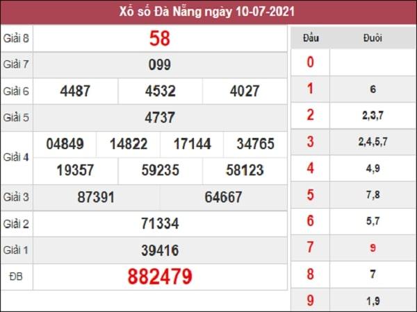 Nhận định XSDNG 14/7/2021