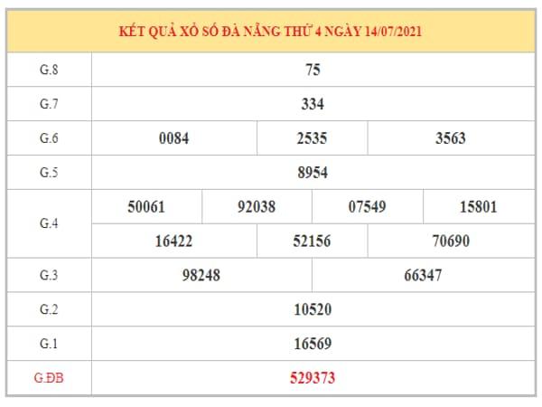 Dự đoán XSDNG ngày 17/7/2021 dựa trên kết quả kì trước