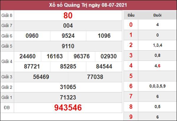 Thống kê XSQT 15/7/2021 tổng hợp những cặp lô hay về