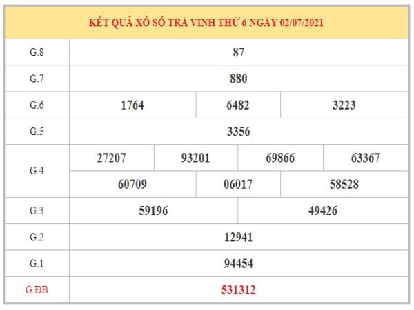 Soi cầu XSTV ngày 9/7/2021 dựa trên kết quả kì trước