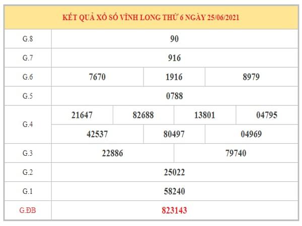 Thống kê KQXSVL ngày 2/7/2021 dựa trên kết quả kì trước