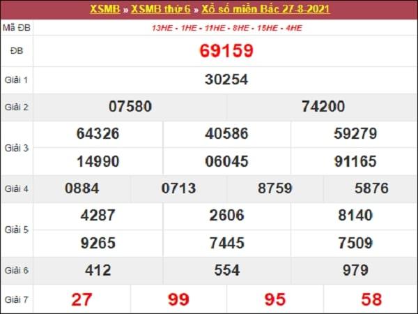 Nhận định XSMB 27-08-2021
