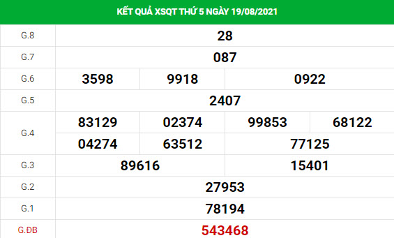 Thống kê soi cầu xổ số Quảng Trị ngày 26/8/2021 hôm nay