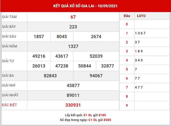 Thống kê XSGL ngày 17/9/2021