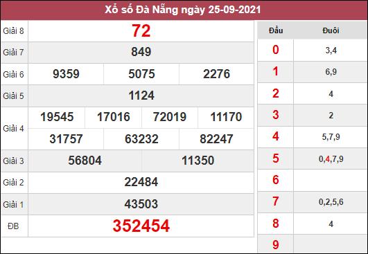Dự đoán KQXSDNG ngày 29/9/2021 dựa trên kết quả kì trước