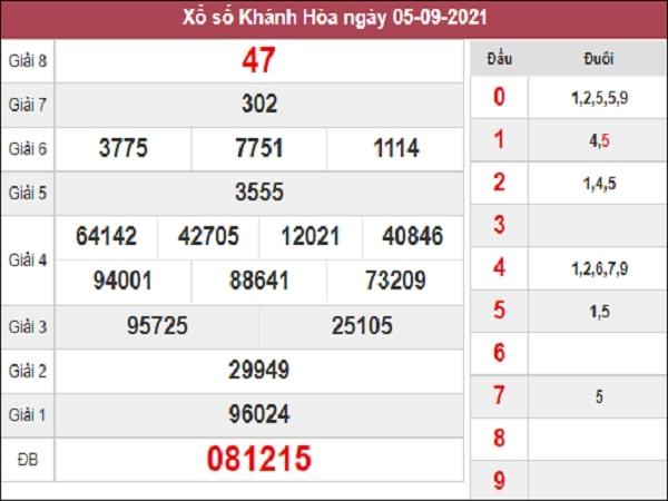 Nhận định XSKH 08-09-2021