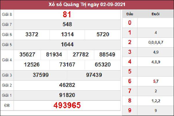 Dự đoán XSQT 9/9/2021 chốt số đẹp giờ vàng Quảng Trị