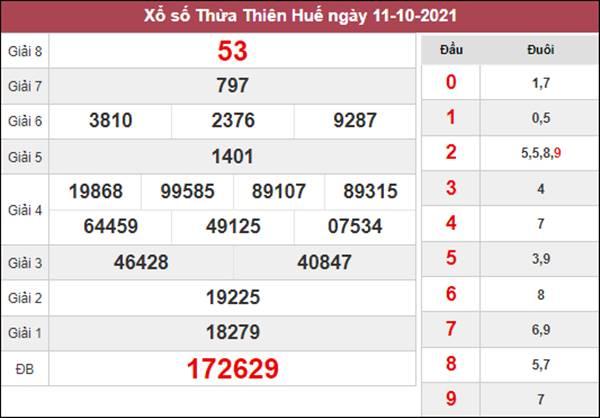 Thống kê KQXSTTH 18/10/2021 thứ 2 nhận định đài Huế